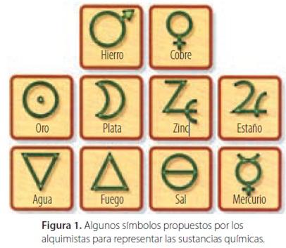 simbolos historia: