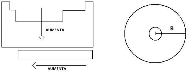 Tabla periodica en un mismo grupo o familia el tamao atmico aumenta directamente con su numero atmico y su numero de niveles en conclusin aumenta de derecha a urtaz Choice Image